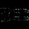 Audioquest Niagara RCA kábel 3m