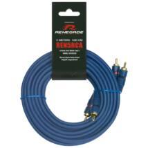 Renegade REN5RCA 5m RCA kábel