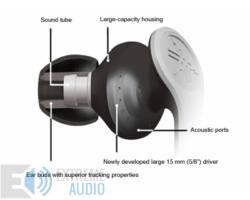 Yamaha EPH-M100 fülhallgató, fehér